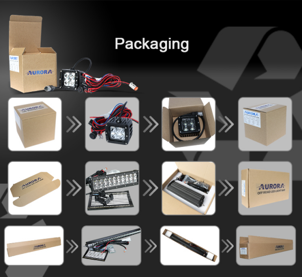 IP68 7'' Jeep headlight Packaging