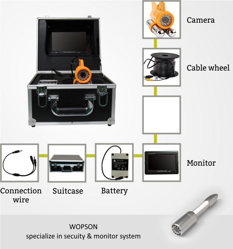 fish inspection camera-3.jpg