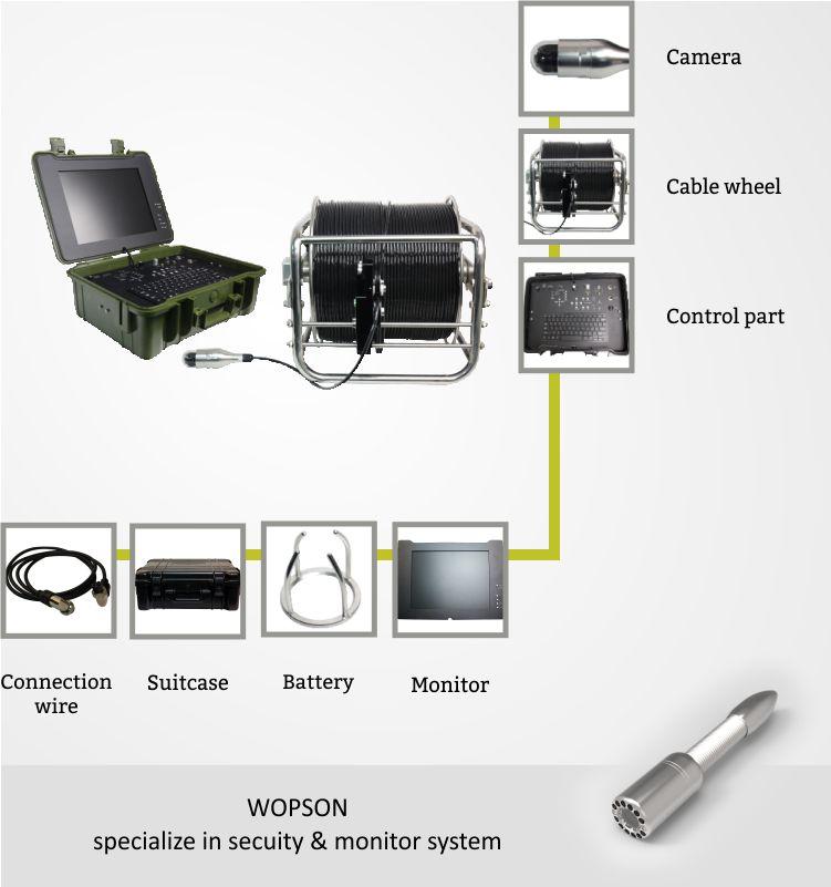 12- push rod camera.jpg