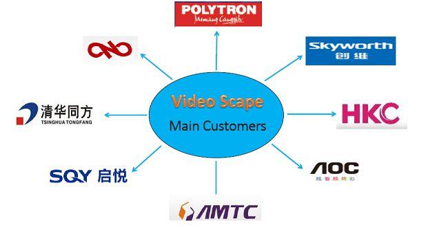 TV Manufacturer.jpg