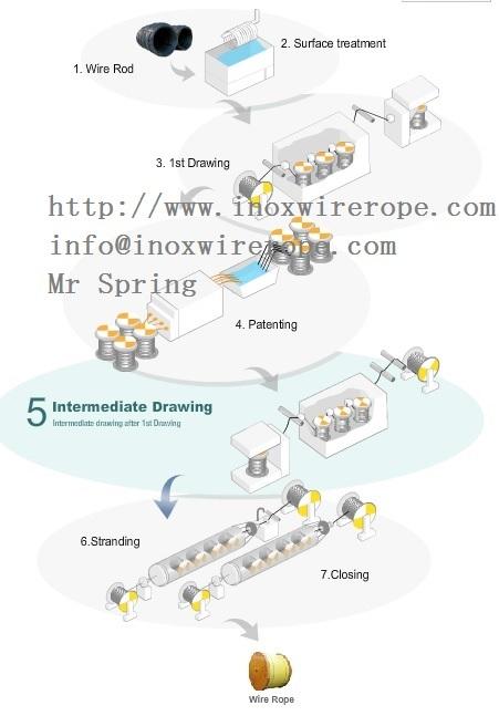 生产流程图1.jpg