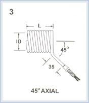 hot runner heater coils.jpg
