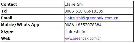 GreenPak Contact.png