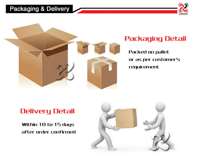 包装方式.png
