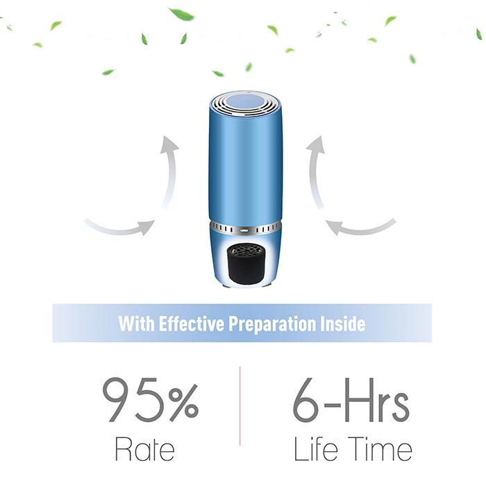 Air Purifier For Car.jpg