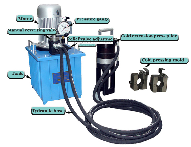 Rebar cold extrusion machine with press connecting
