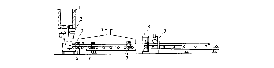 Horizontal continuous casting machine
