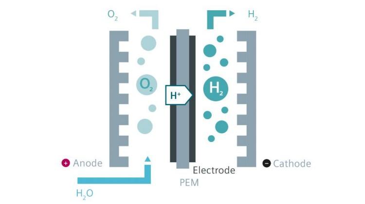 electrolyse-graphic-en