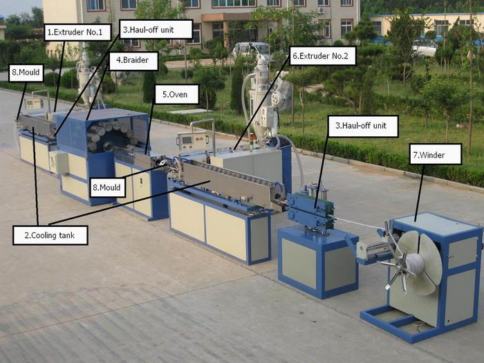 Flexible Pipe Machine.jpg