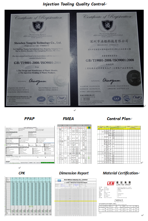 Our Certifications and Quality Control