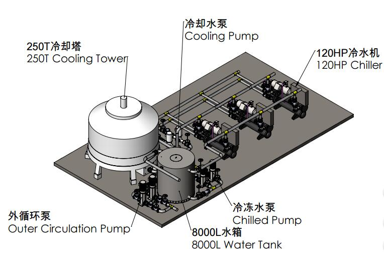 chilled water system.jpg