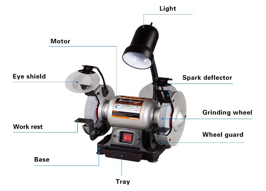6寸砂轮机描述.JPG