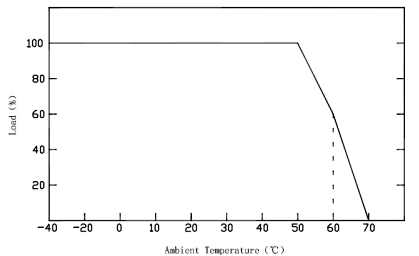 intertek led driver.png