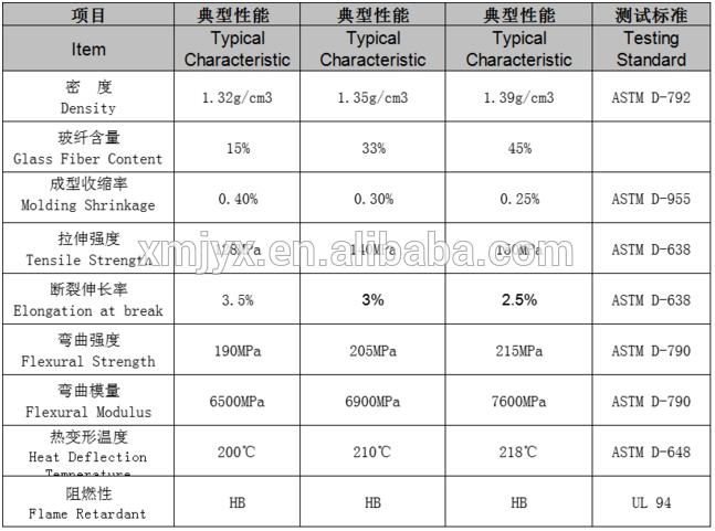 pa6 gf10 properties.png