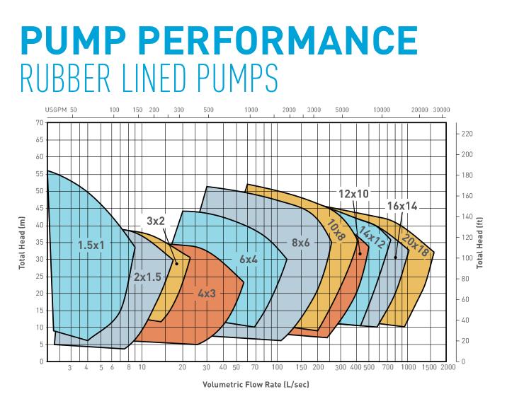 Performance curves.jpg