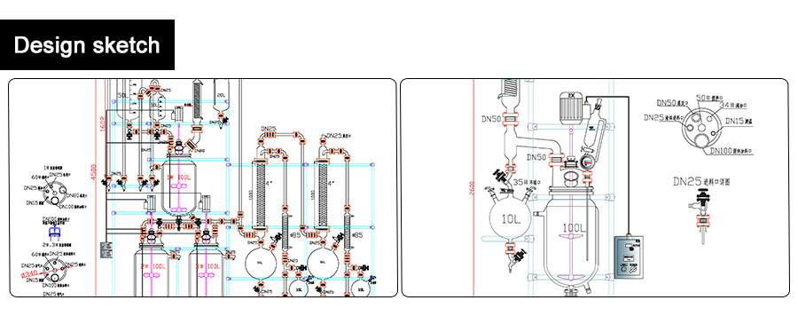 double layer glass reactor design