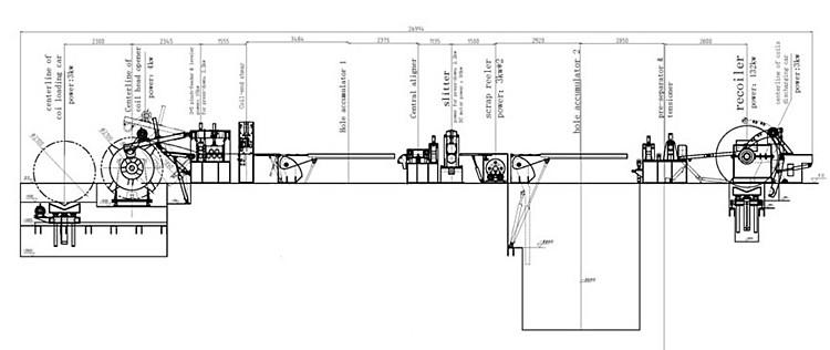 Medium Gauge Slitting Line Layout.jpg