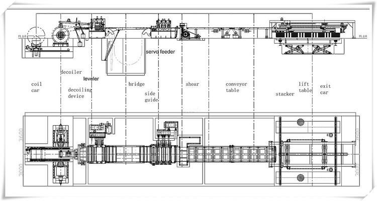 High speed cut-to-length line layout.jpg
