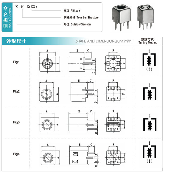 turnable rod inductor 1.png