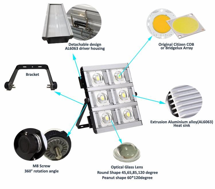 China LED lights LED bulb lighting fixture 300W COB LED spot light