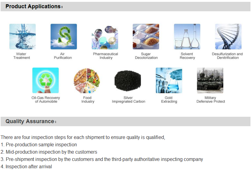 Activated Carbon Applications or Quality Assurance.png