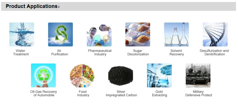 Activated Carbon Product Applications.png