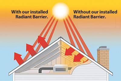radiant-barrier-mansfield-oh.jpg