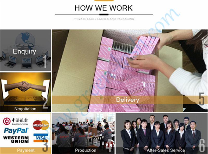 5how we work.jpg