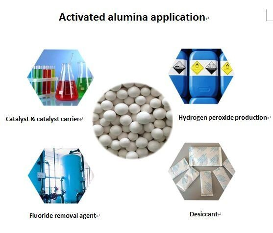 activated alumina application.jpg