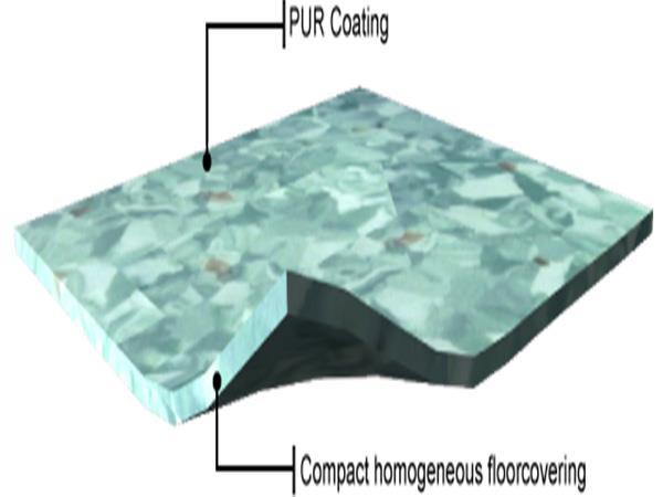 homogeneous vinyl sheet