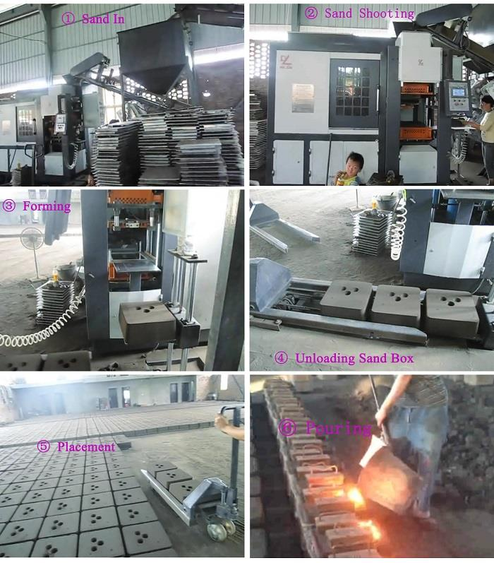 Automatic foundry sand molding machine