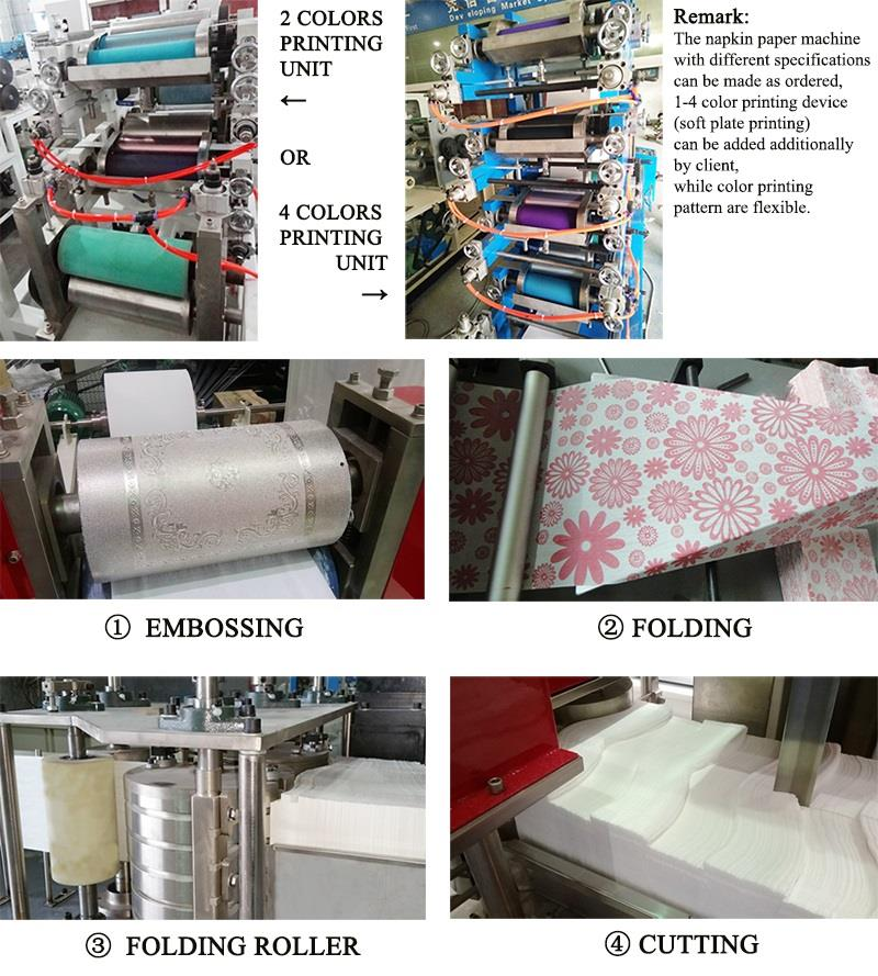 napkin production line
