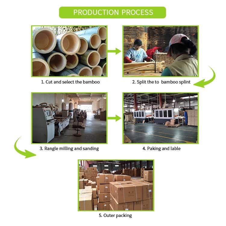 3z bamboo process.jpg