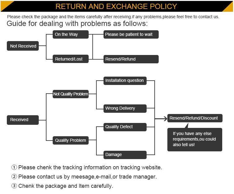 Exchange or Repair