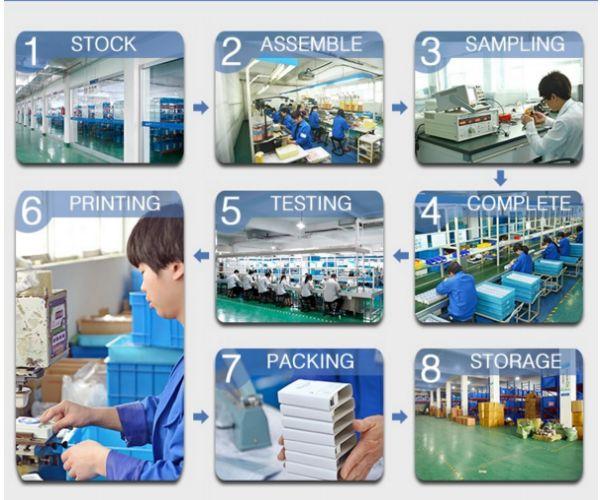 produccts processing.jpg