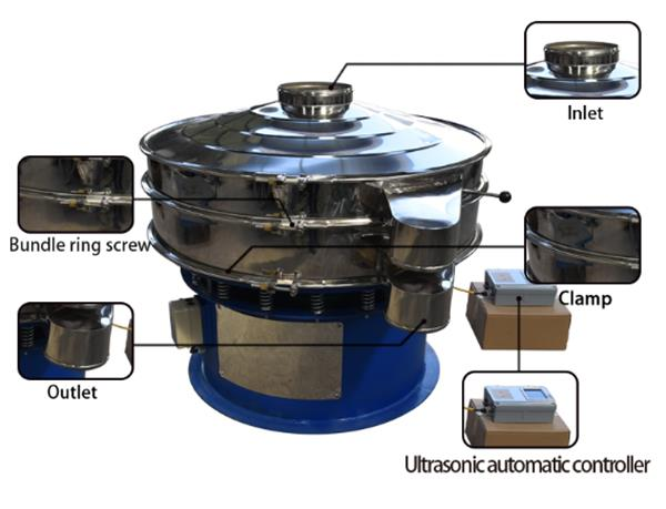 Rubber Additives Ultrasonic Vibrating Screen