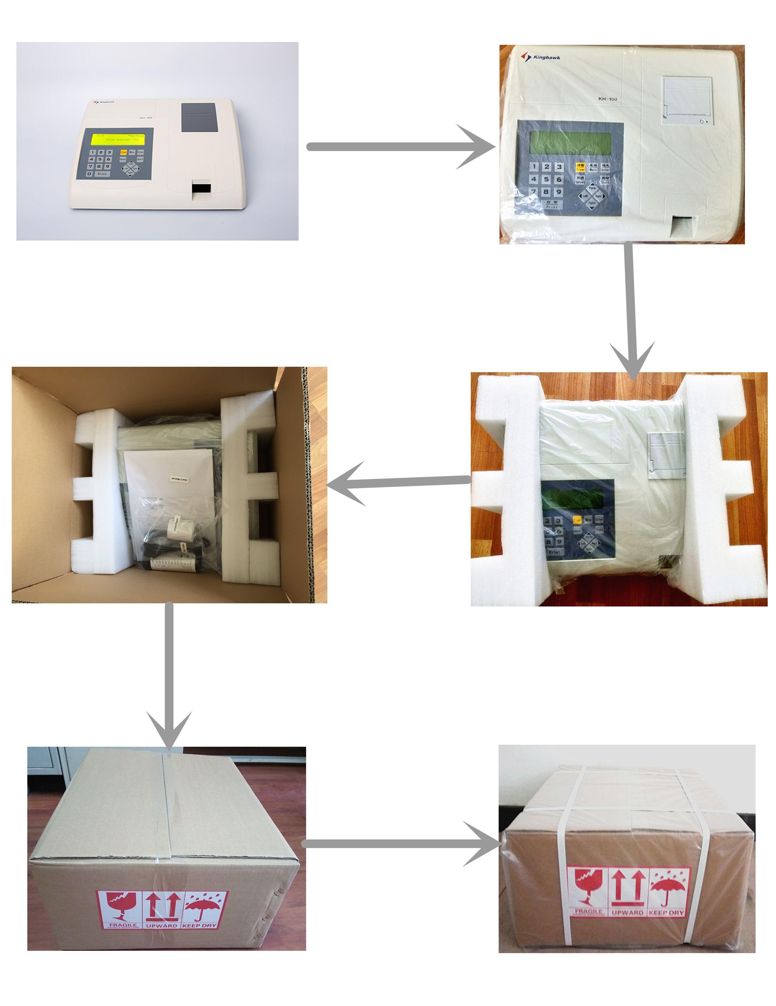 Urine Testing Equipment