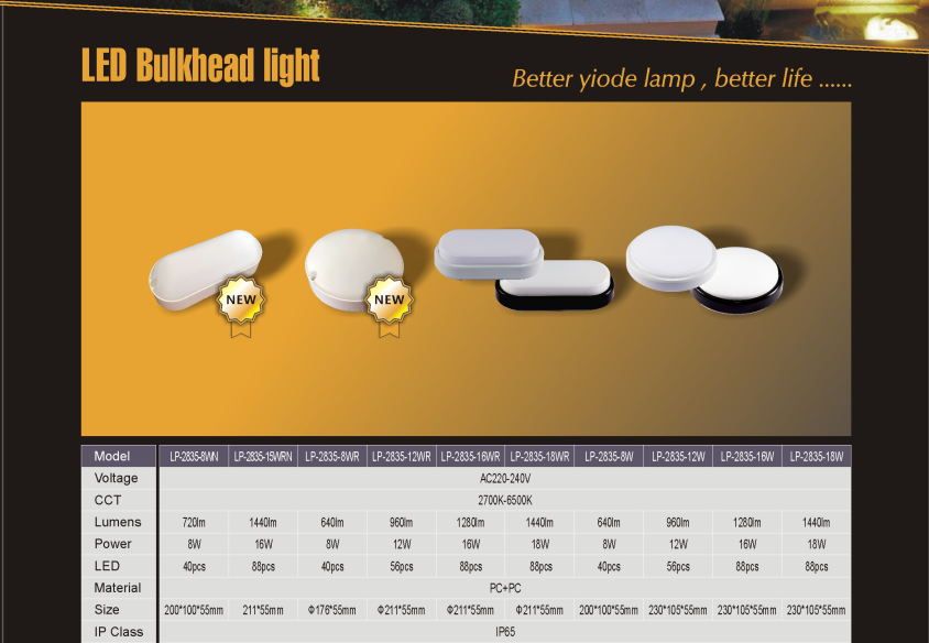 YIODE-LED BULKHEAD LIGHT.jpg
