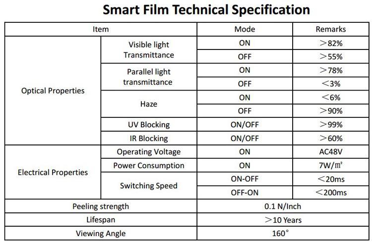 smart film tech 5.JPG