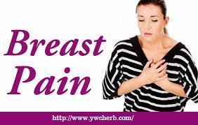 breast pain plaster.jpg