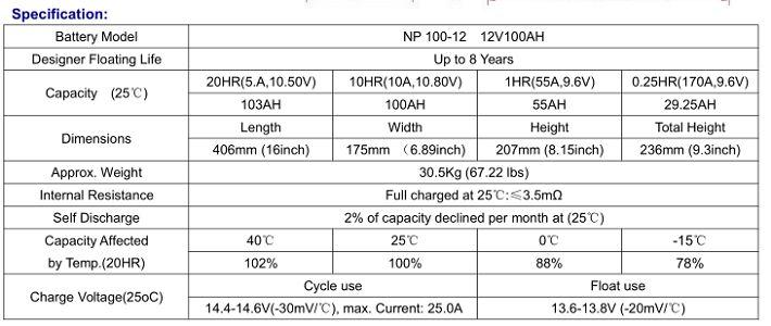 Binglux 12V 100AH Solar Energy Storage Battery