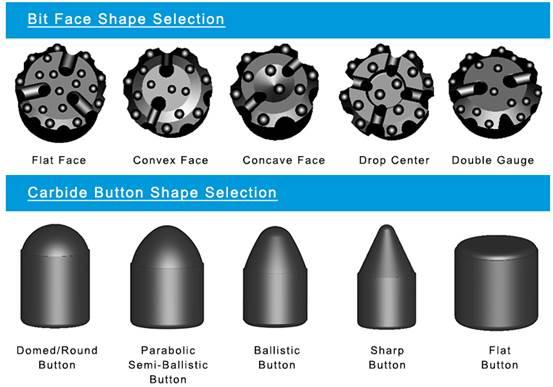 Bit and Carbide Design