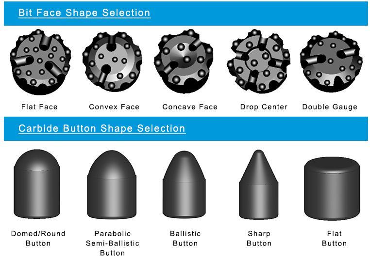 Bit Face and Carbide Button Shape