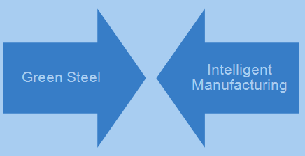 "How to get the ""smarter manufacturing"" of steel"