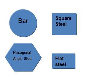 303 Stainless Steel Round Rod
