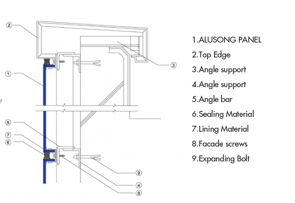 Installation example of building top