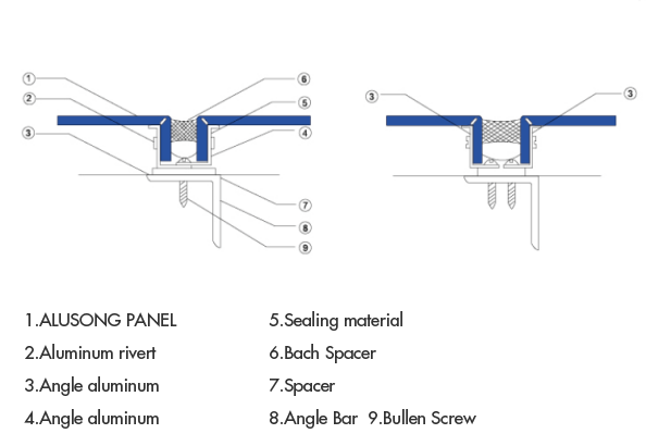 Angle aluminum and seal joint