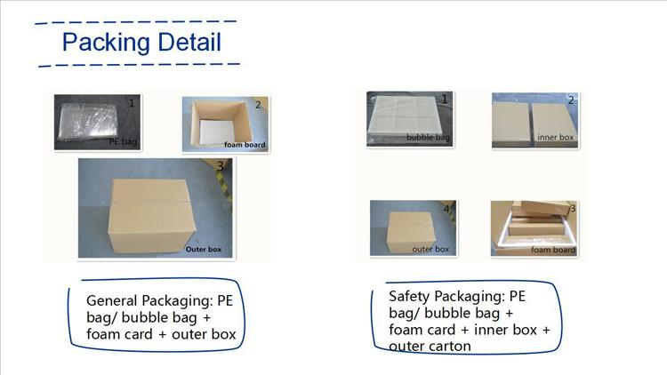 Rectangular plastic food acrylic serving tray  packing details.jpg