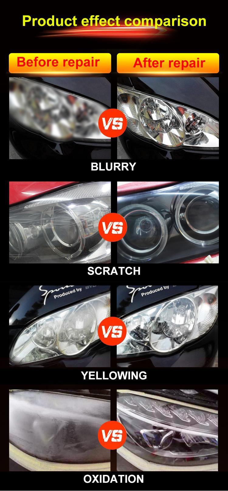 Headlight Repair Tool Headlamp Remover Car Lamp Painting