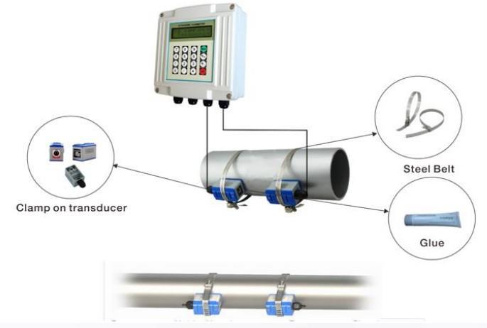 ultrasonic flow meter14